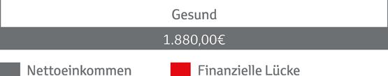 JUST GO: Der neue AYGO. 0€* Versicherung und 99€** mtl. Finanzierung Entdecke den neuen AYGO x-play connect mit kostenloser Versicherung und einer unschlagbar günstigen Finanzierungsrate.