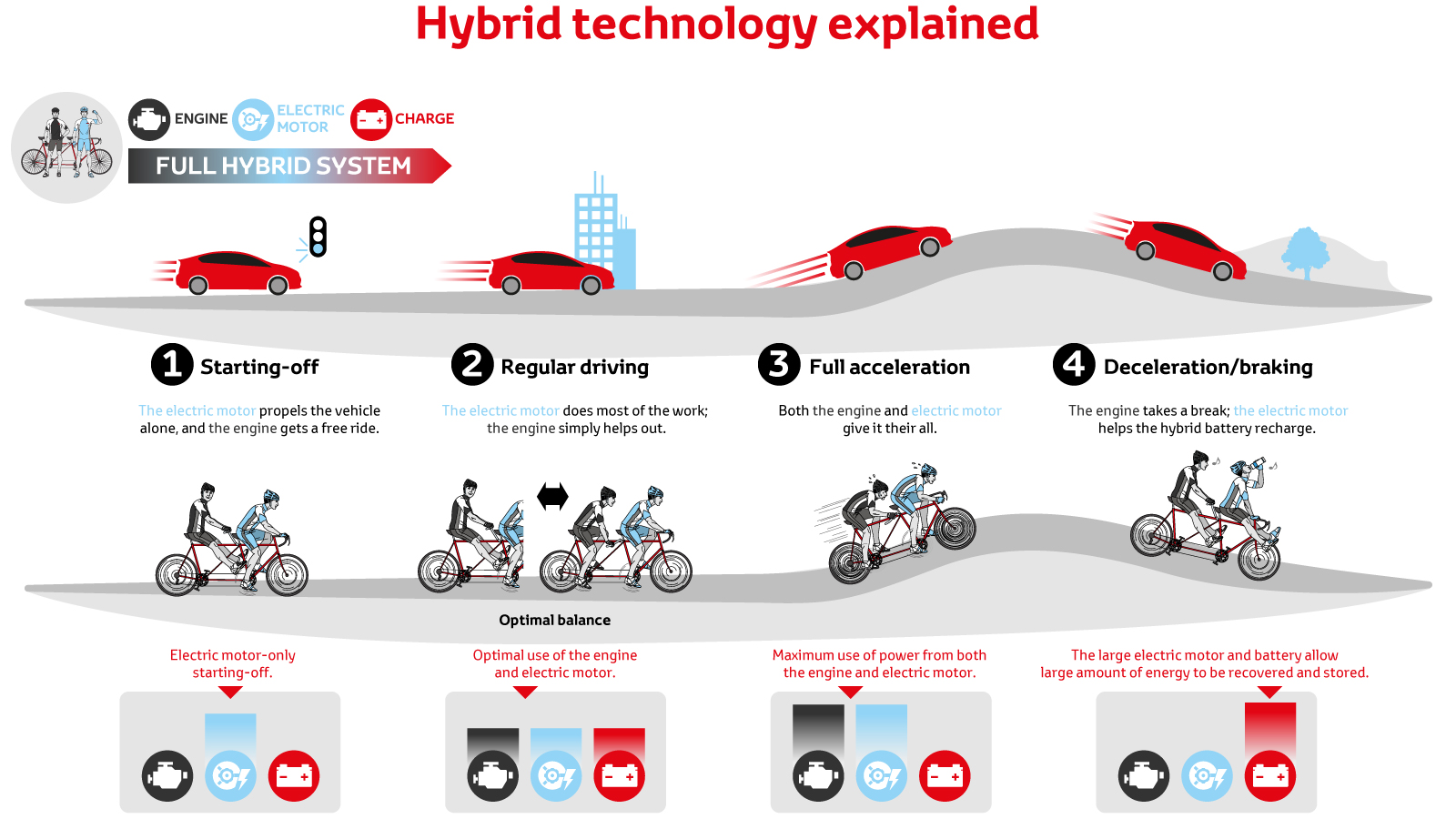 hybrid vehicle toyota europe