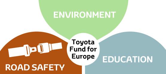 Fund for Europe Toyota Motor Europe